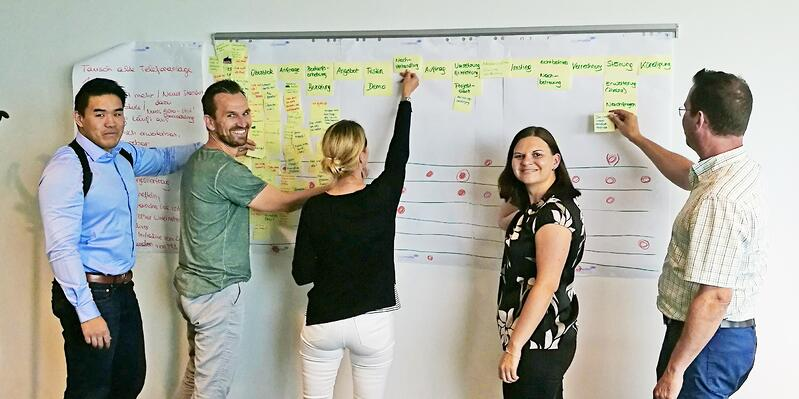 Customer Journey Mapping 1