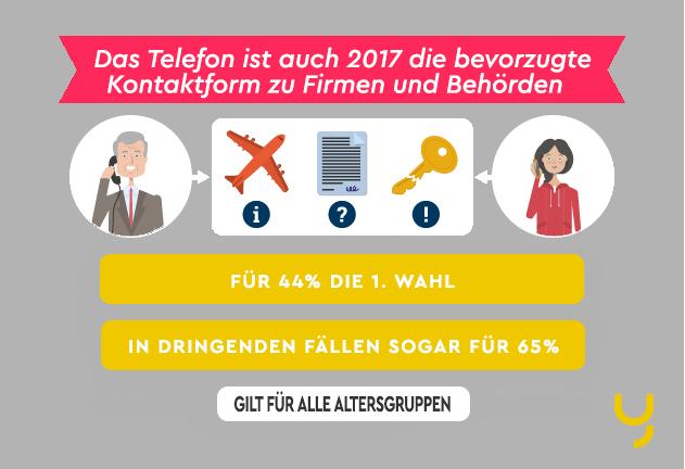 atms infografik gratis hotline studie 2017 Kontaktkanal Behörden-1