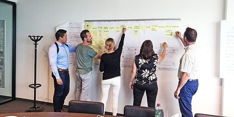 Enstehungsprozess der Customer Journey Map für ein yuutel Produkt