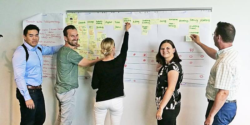 Customer Journey Mapping: Stellen auch Sie Ihren Kunden in den Mittelpunkt!