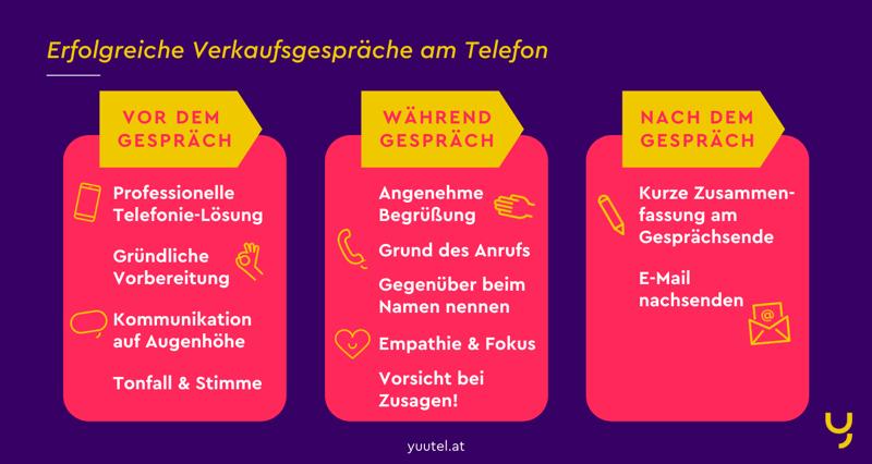 erfolgreiche-verkaufsgespraeche-telefon-yuutel