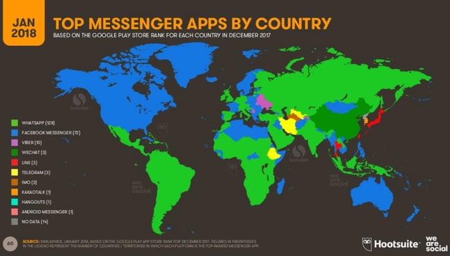 Wichtigste Messenger-App nach Land